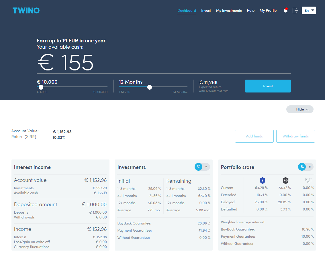 Twino account overview