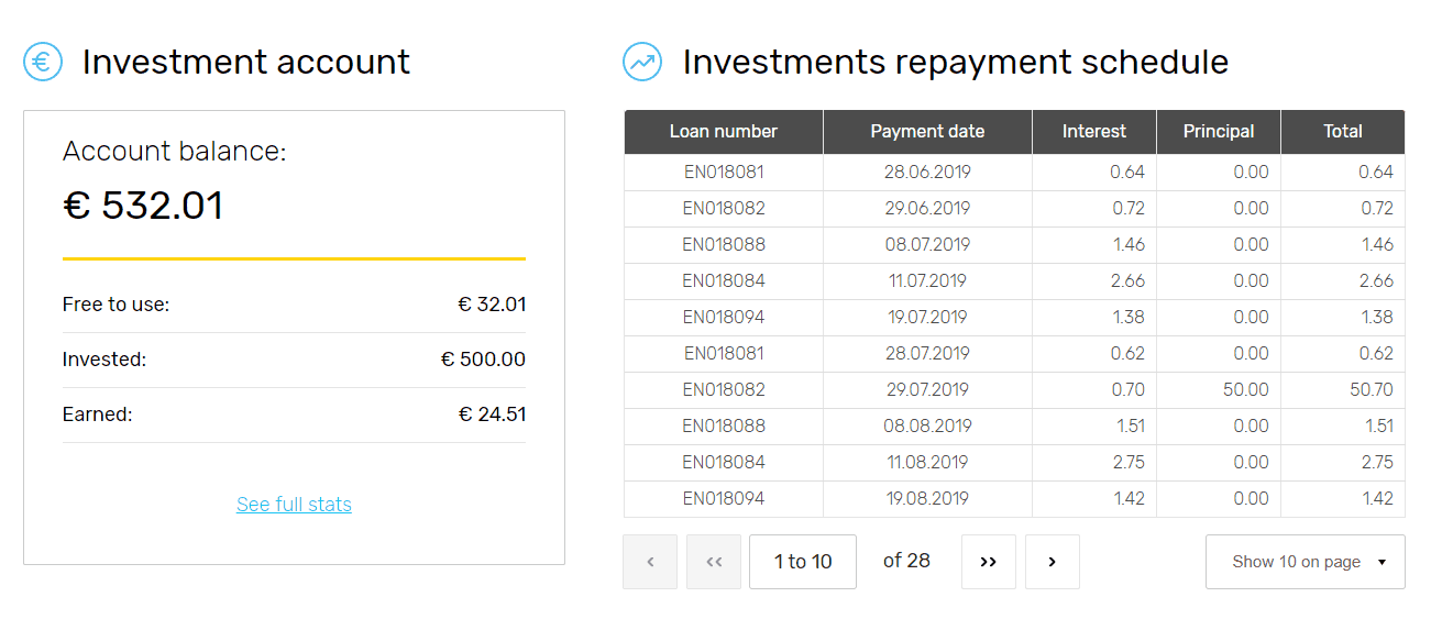 My investment account