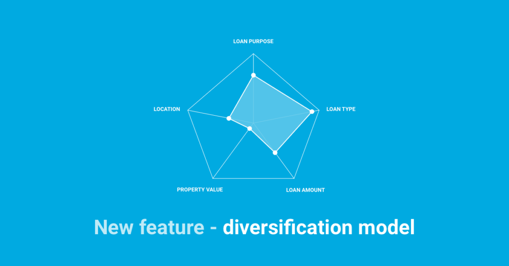 what is DIVERSIFICATION LEVEL estateguru explanation