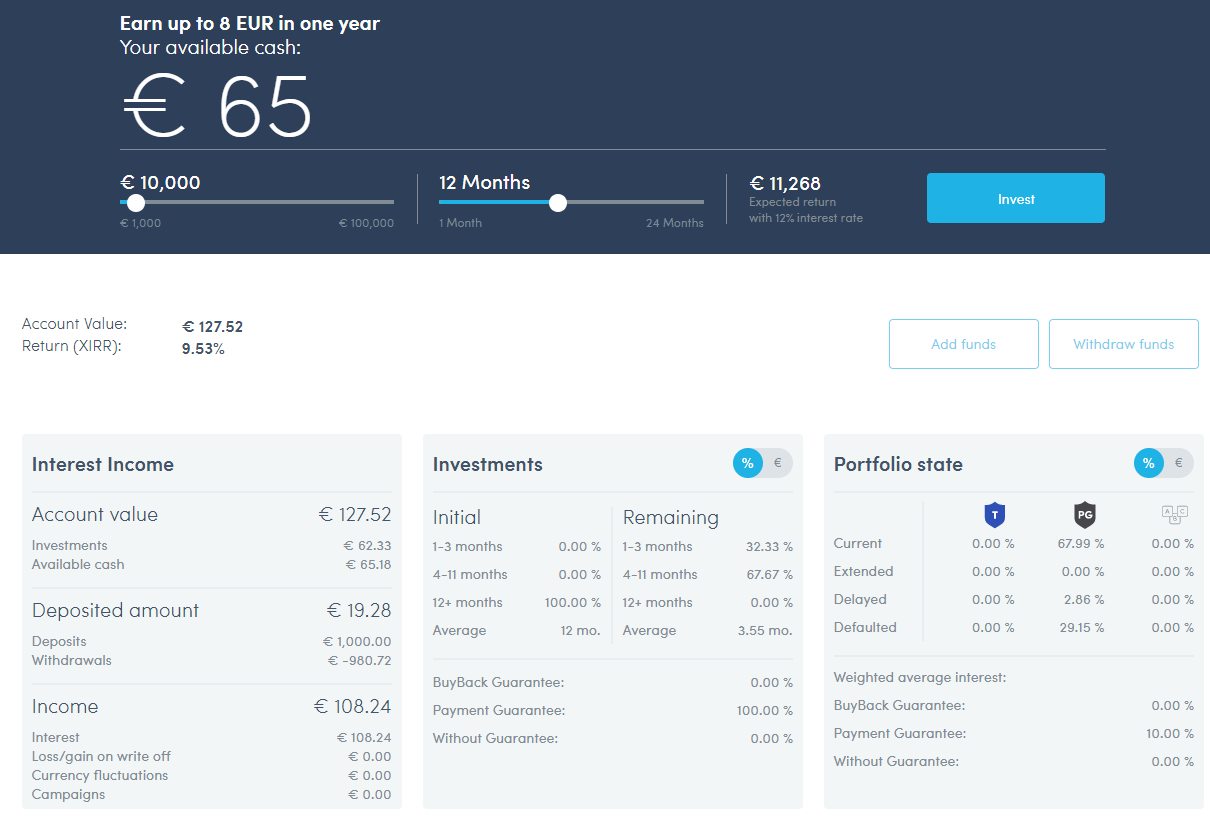 Twino company 2 account overview june 2019