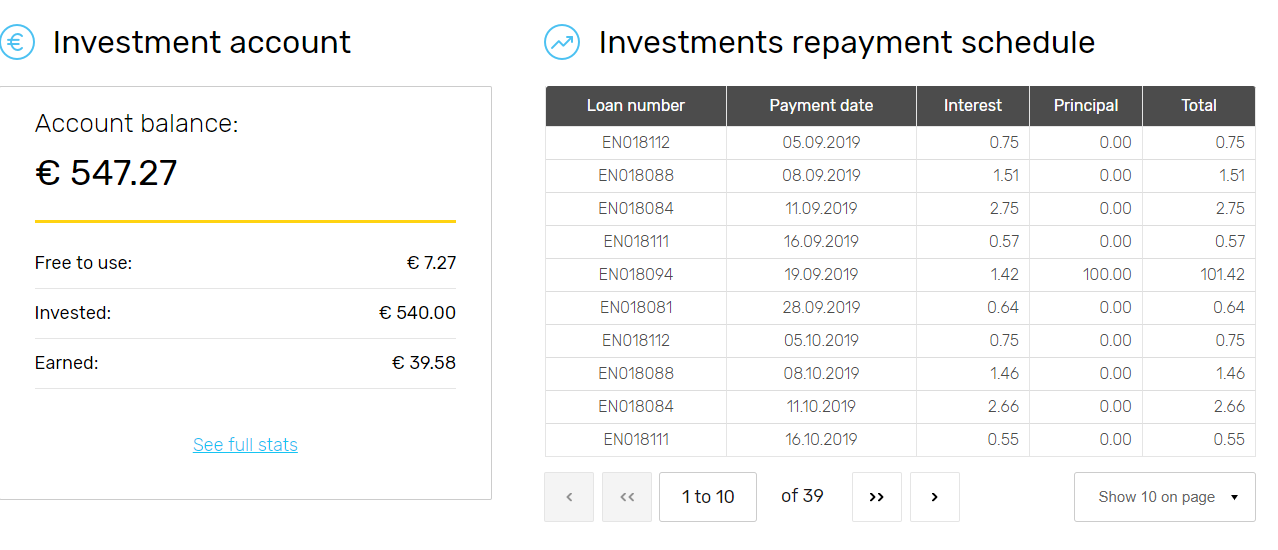 Envestio account overview august 2019
