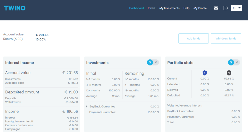 Twino company account L overview september 2019