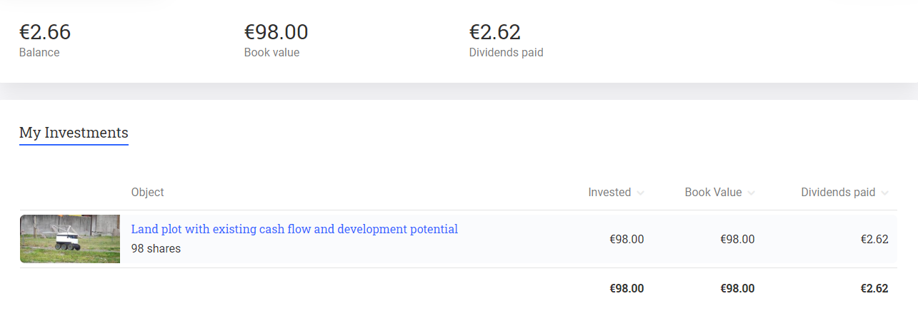 Reinvest24 account overview january 2020