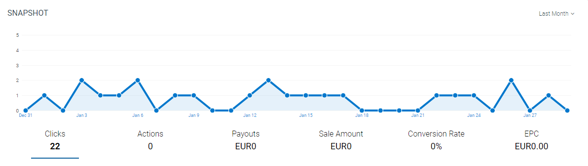 Revolut side hustle income on the first month of 2020