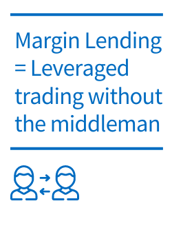 Margin lending picture 1