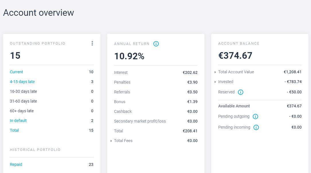 Estateguru company account overview august 2020
